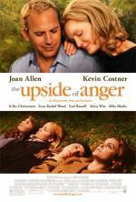 Buy and download comedy-genre muvy trailer «The Upside of Anger» at a tiny price on a fast speed. Add interesting review about «The Upside of Anger» movie or find some other reviews of another visitors.